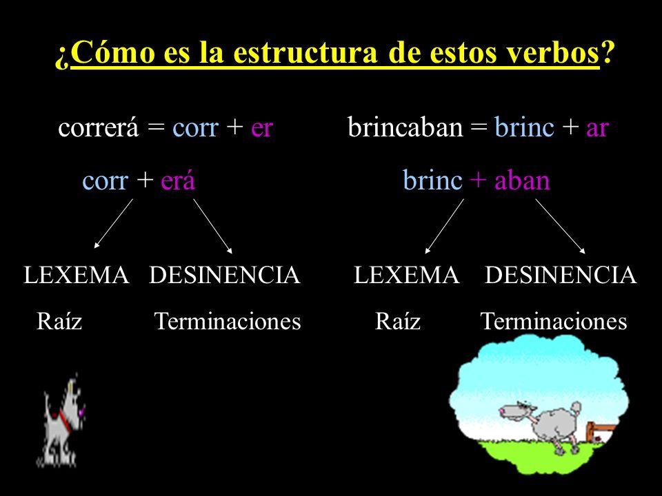 ¿Cómo es la estructura de estos verbos? Cocorrerá = corr + er brincaban = brinc + ar corr + erá brinc + aban LEXEMA DESINENCIA Raíz Terminaciones Raíz
