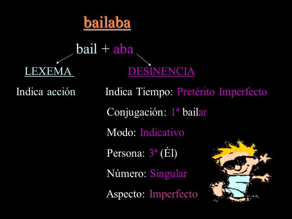 bailaba bail + aba LEXEMA DESINENCIA Indica acción Indica Tiempo: Pretérito Imperfecto Conjugación: 1ª bailar Modo: Indicativo Persona: 3ª (Él) Número