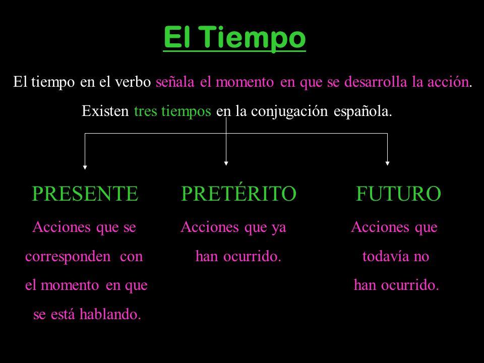 El Tiempo El tiempo en el verbo señala el momento en que se desarrolla la acción. Existen tres tiempos en la conjugación española. PRESENTE PRETÉRITO