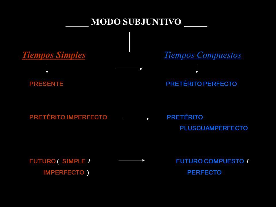 _____ MODO SUBJUNTIVO _____ Tiempos Simples Tiempos Compuestos PRESENTE PRETÉRITO PERFECTO PRETÉRITO IMPERFECTO PRETÉRITO PLUSCUAMPERFECTO FUTURO ( SI