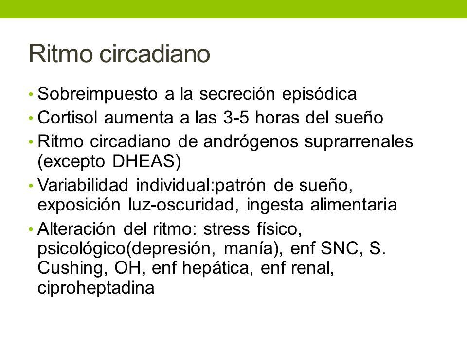 Ritmo circadiano Sobreimpuesto a la secreción episódica Cortisol aumenta a las 3-5 horas del sueño Ritmo circadiano de andrógenos suprarrenales (excep