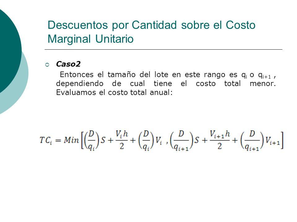 Descuentos por Cantidad sobre el Costo Marginal Unitario Caso2 Entonces el tamaño del lote en este rango es q i o q i+1, dependiendo de cual tiene el