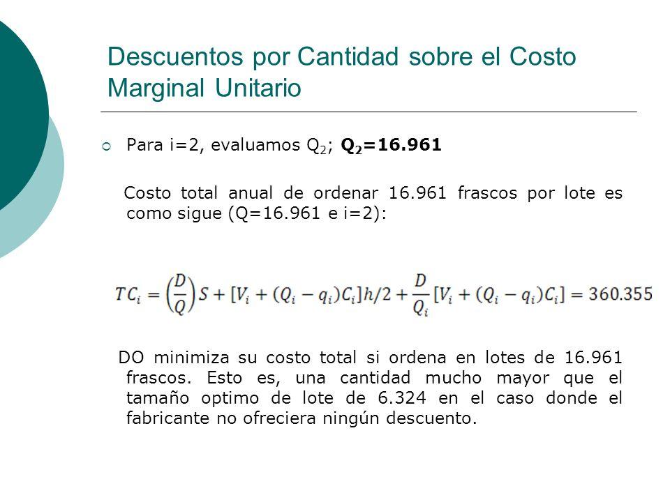Descuentos por Cantidad sobre el Costo Marginal Unitario Para i=2, evaluamos Q 2 ; Q 2 =16.961 Costo total anual de ordenar 16.961 frascos por lote es