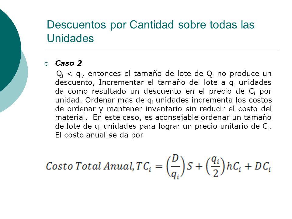 Descuentos por Cantidad sobre el Costo Marginal Unitario Análisis: En este caso, tenemos q 0 = 0, q 1 = 5.000, q 2 = 10.000 C 0 = 3,00 dólares, C 1 = 2,96 dólares, C 2 = 2,92 dólares V 0 = 0 ; V 1 = 3(5.000-0) =15.000 dólares V 2 = 3(5.000-0)+2,96(10.000-5.000)= 29.800 dólares D = 120.000/año, S = 100 dólares/lote, h=0,2 Para i=1, evaluamos Q 0 ; Q 0 =6.324 Debido a que 6.324>q 1 =5.000, evaluamos el costo de ordenar lotes de q 1 =5.000 (no se consideran lotes de 0).