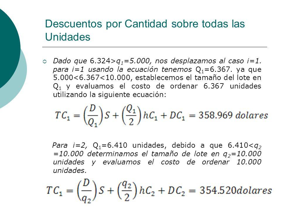 Descuentos por Cantidad sobre todas las Unidades Dado que 6.324>q 1 =5.000, nos desplazamos al caso i=1. para i=1 usando la ecuación tenemos Q 1 =6.36