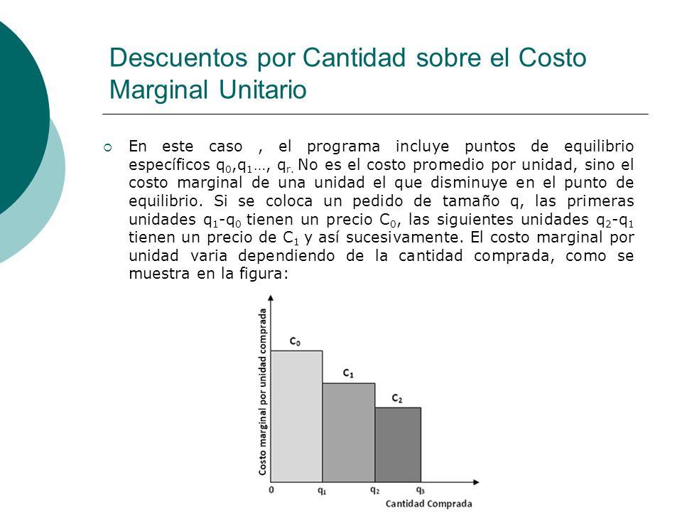 Descuentos por Cantidad sobre el Costo Marginal Unitario En este caso, el programa incluye puntos de equilibrio específicos q 0,q 1 …, q r. No es el c