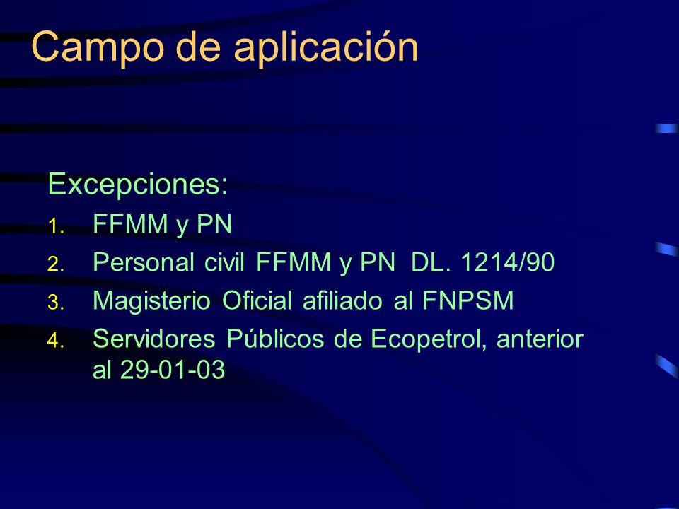 Campo de aplicación Excepciones: 1. FFMM y PN 2. Personal civil FFMM y PN DL. 1214/90 3. Magisterio Oficial afiliado al FNPSM 4. Servidores Públicos d