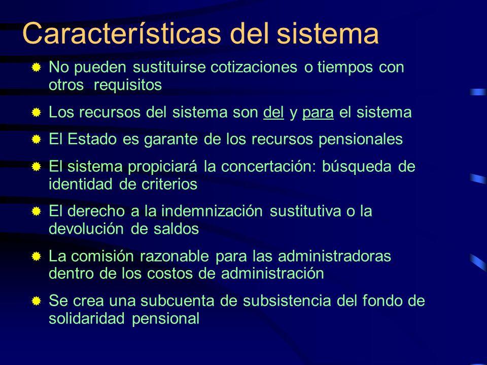 Características del sistema No pueden sustituirse cotizaciones o tiempos con otros requisitos Los recursos del sistema son del y para el sistema El Es