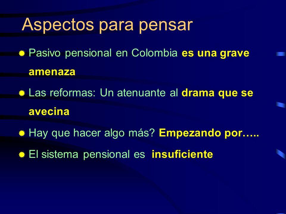 Aspectos para pensar Pasivo pensional en Colombia es una grave amenaza Las reformas: Un atenuante al drama que se avecina Hay que hacer algo más? Empe