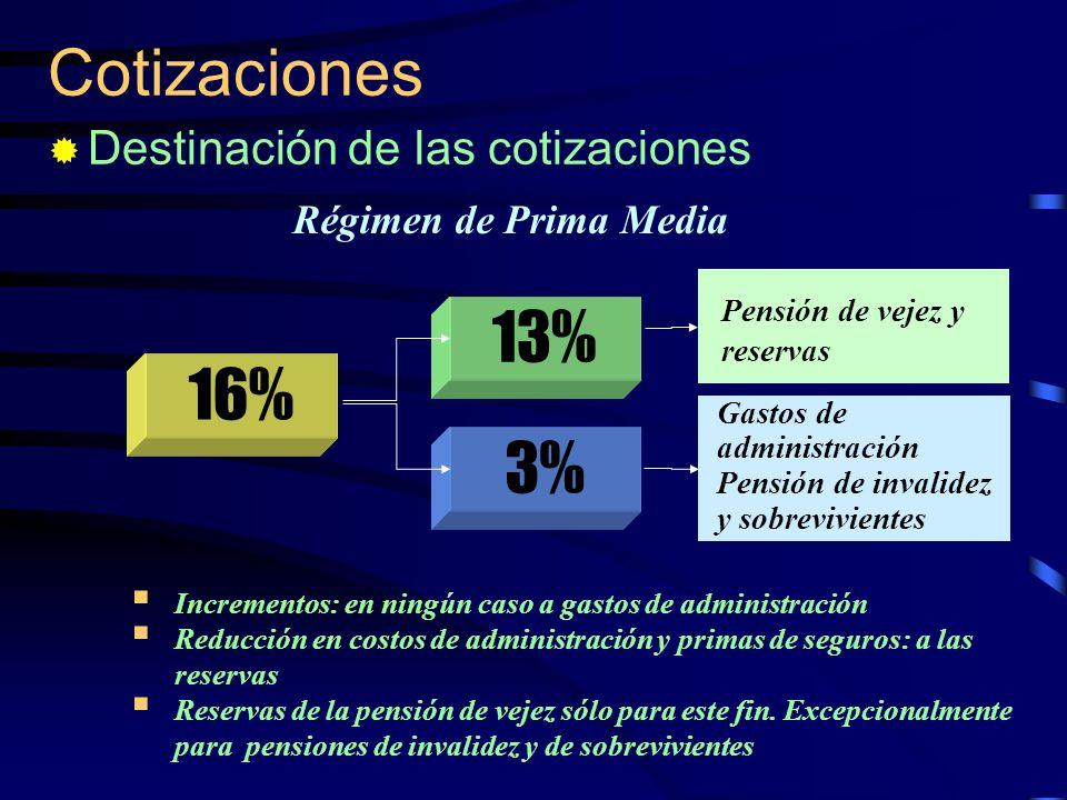 16% Cotizaciones Destinación de las cotizaciones Régimen de Prima Media 13% 3% Gastos de administración Pensión de invalidez y sobrevivientes Pensión