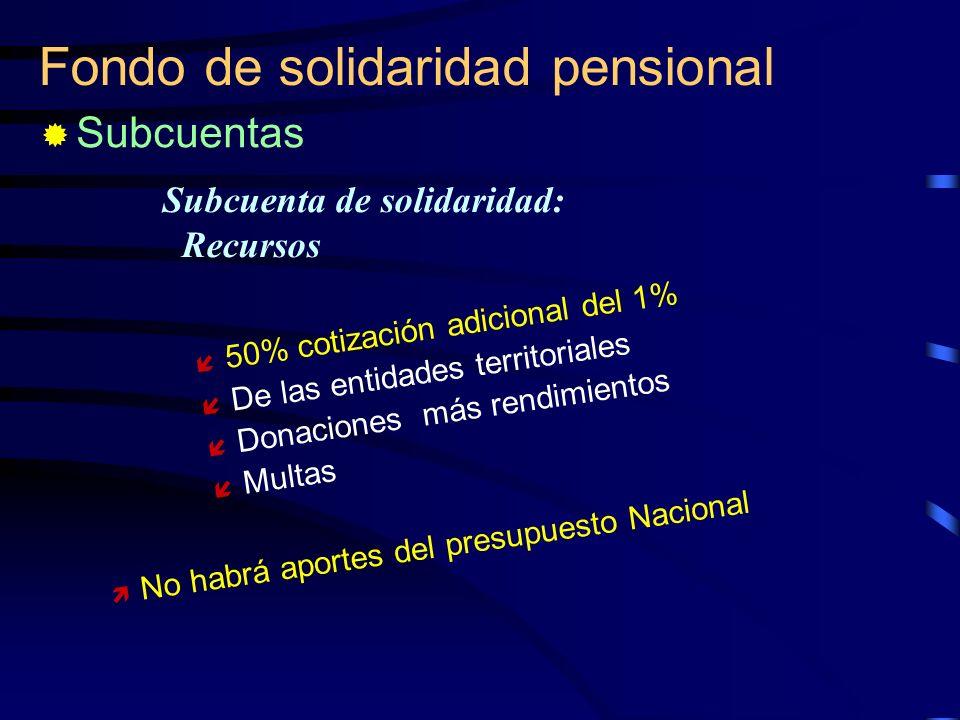 Fondo de solidaridad pensional 50% cotización adicional del 1% De las entidades territoriales Donaciones más rendimientos Multas Subcuenta de solidari