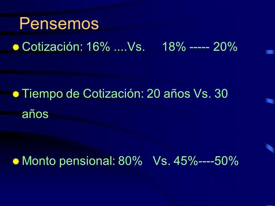 Pensemos Cotización: 16%....Vs. 18% ----- 20% Tiempo de Cotización: 20 años Vs. 30 años Monto pensional: 80% Vs. 45%----50%