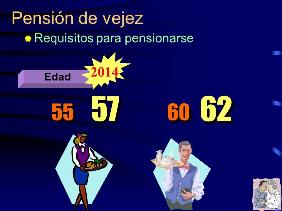 Pensión de vejez Requisitos para pensionarse Edad 55 60 57 62 2014