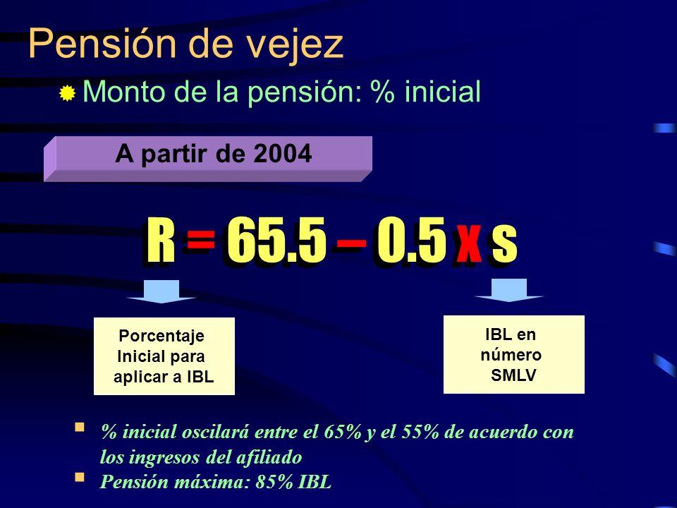Pensión de vejez Monto de la pensión: % inicial R = 65.5 – 0.5 x s A partir de 2004 Porcentaje Inicial para aplicar a IBL IBL en número SMLV % inicial