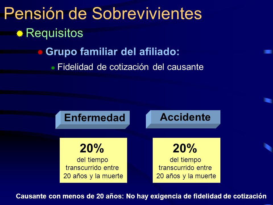 Grupo familiar del afiliado: Fidelidad de cotización del causante Pensión de Sobrevivientes Requisitos Enfermedad 20% del tiempo transcurrido entre 20