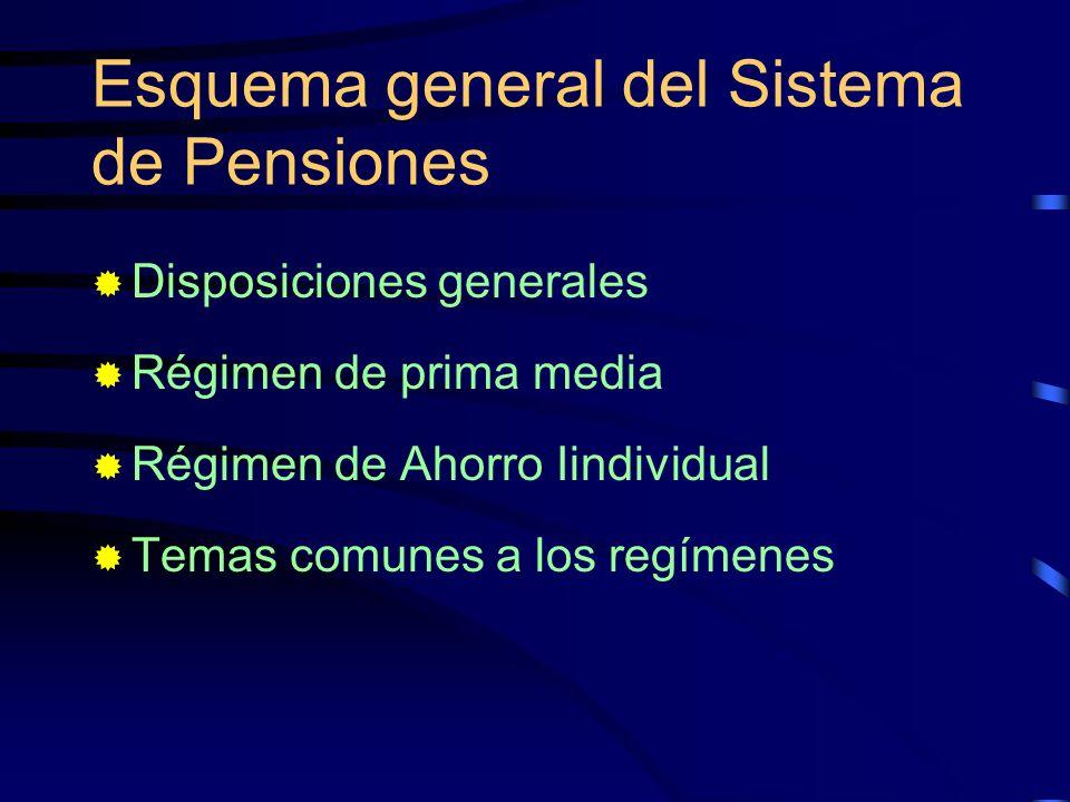 Esquema general del Sistema de Pensiones Disposiciones generales Objeto y características del sistema Afiliación Cotizaciones Fondo de solidaridad pensional