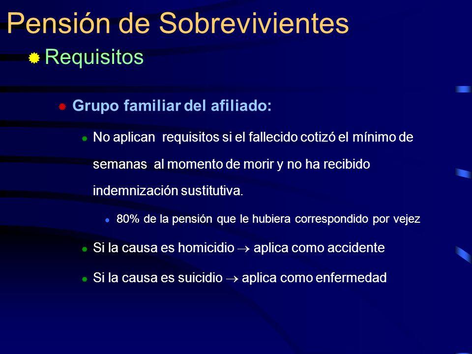 Grupo familiar del afiliado: No aplican requisitos si el fallecido cotizó el mínimo de semanas al momento de morir y no ha recibido indemnización sust