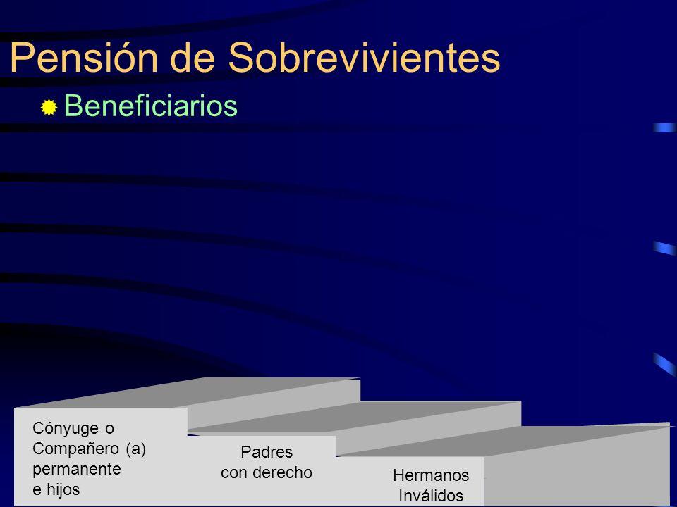 Cónyuge o Compañero (a) permanente e hijos Padres con derecho Hermanos Inválidos Pensión de Sobrevivientes Beneficiarios
