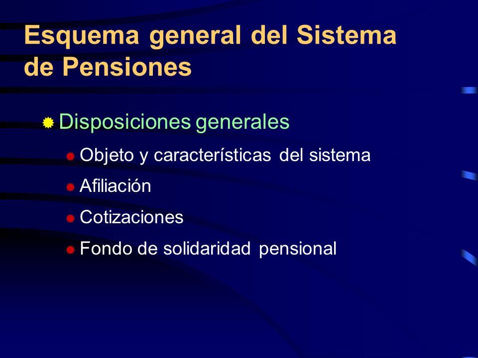 Esquema general del Sistema de Pensiones Disposiciones generales Objeto y características del sistema Afiliación Cotizaciones Fondo de solidaridad pen