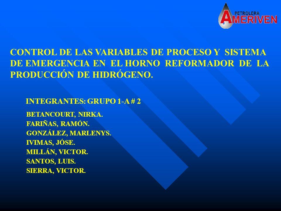 OBJETIVOS 1.PRESENTAR UNA BREVE DESCRIPCIÓN DEL PROCESO DE PRODUCCIÓN DE HIDRÓGENO (HPU), LLEVADA A CABO POR LOS TRENES I Y II.