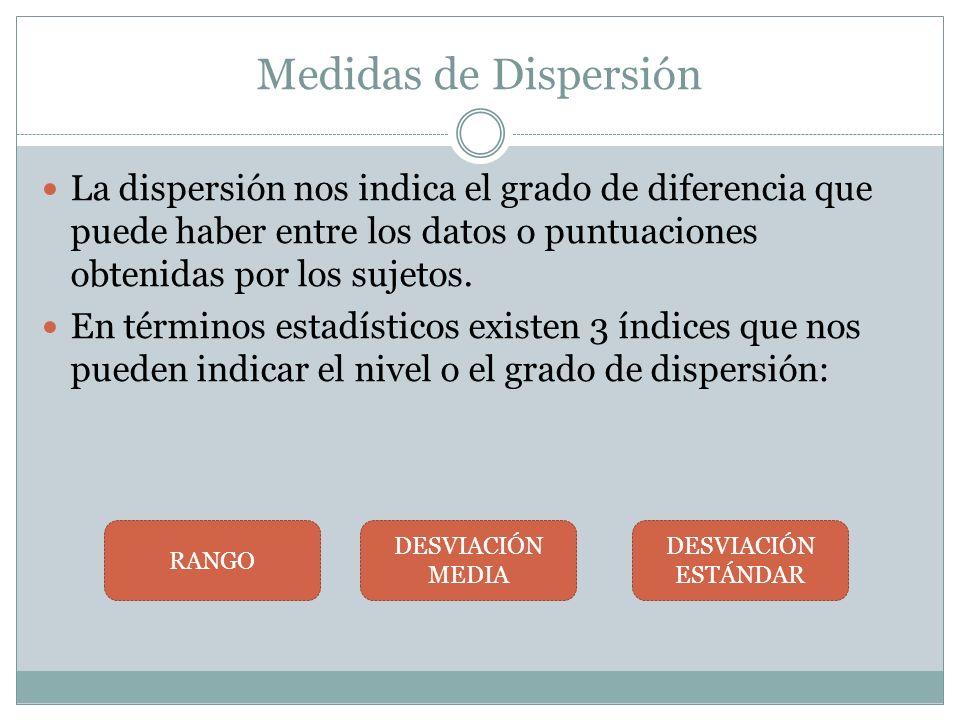 Medidas de Dispersión La dispersión nos indica el grado de diferencia que puede haber entre los datos o puntuaciones obtenidas por los sujetos. En tér