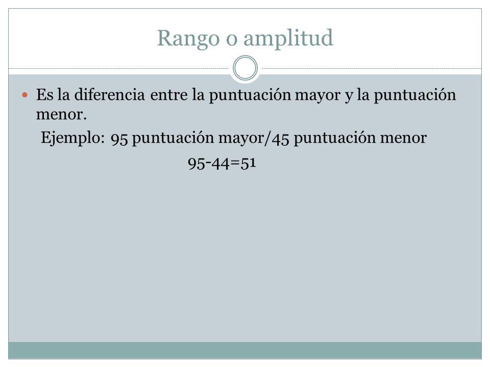 Rango o amplitud Es la diferencia entre la puntuación mayor y la puntuación menor. Ejemplo: 95 puntuación mayor/45 puntuación menor 95-44=51