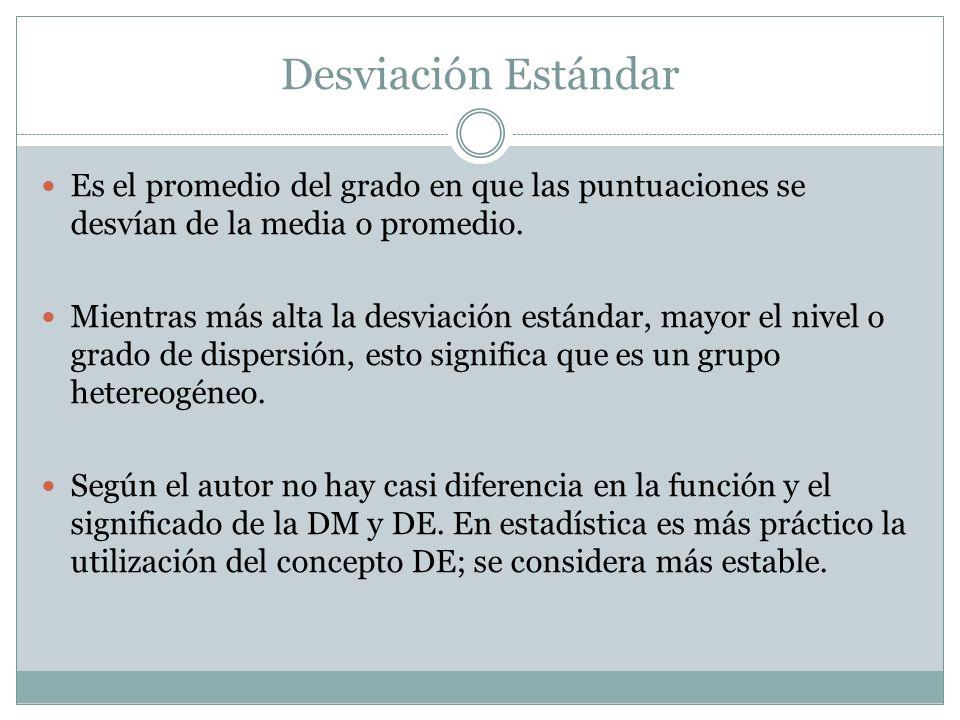 Desviación Estándar Es el promedio del grado en que las puntuaciones se desvían de la media o promedio.