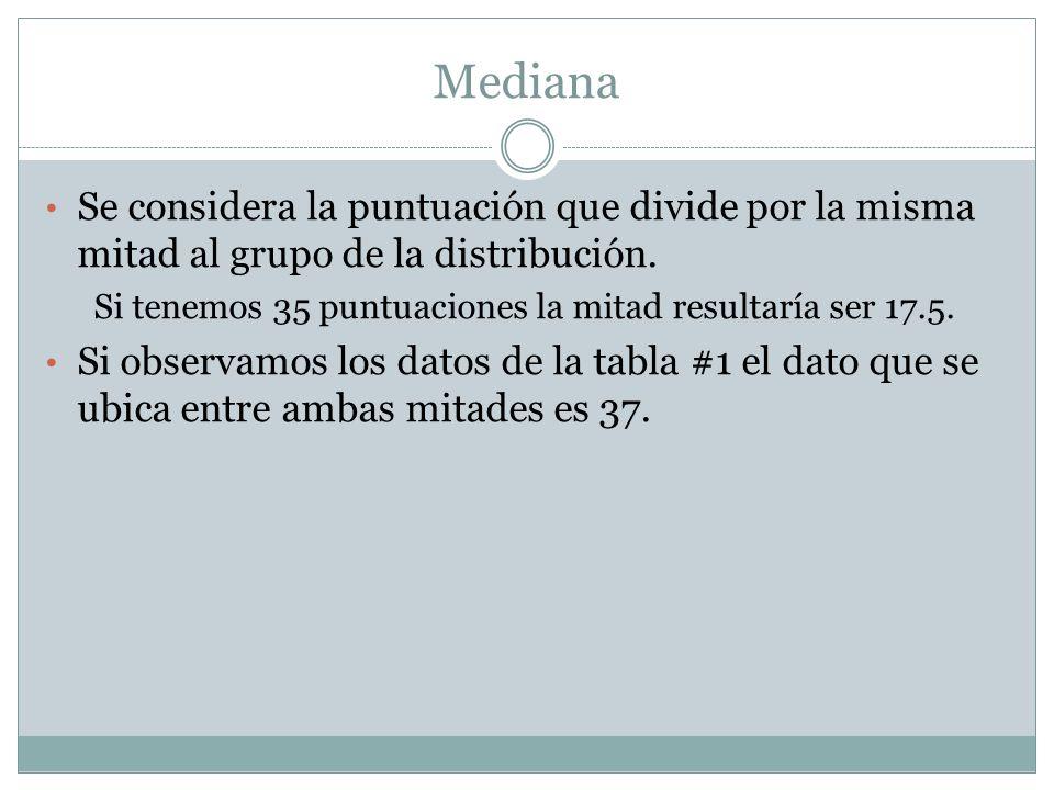 Mediana Se considera la puntuación que divide por la misma mitad al grupo de la distribución.