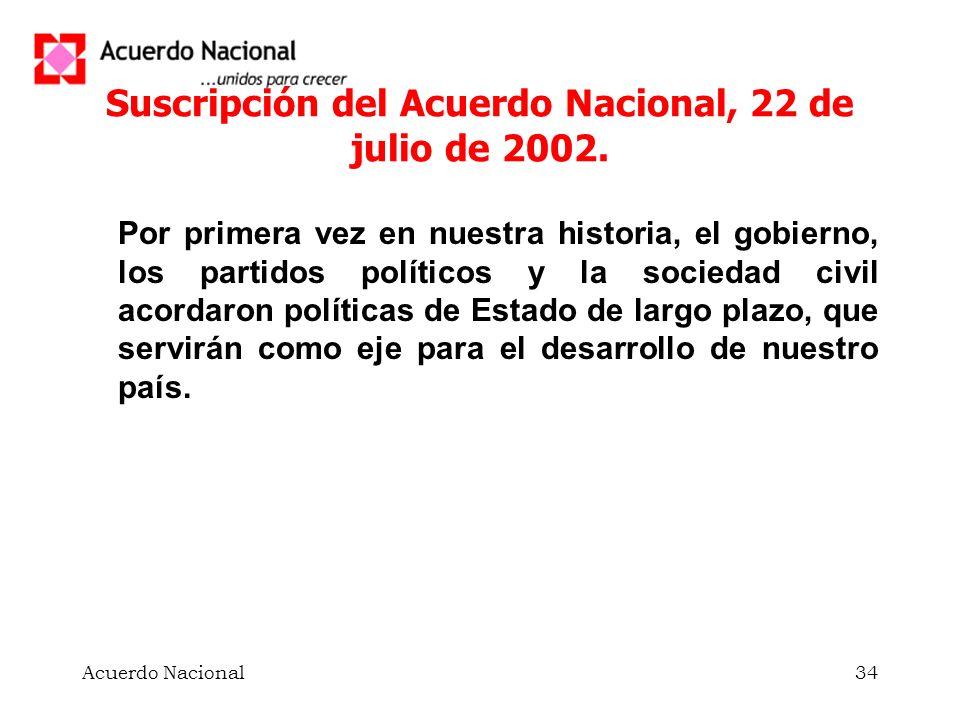 Acuerdo Nacional34 Suscripción del Acuerdo Nacional, 22 de julio de 2002. Por primera vez en nuestra historia, el gobierno, los partidos políticos y l