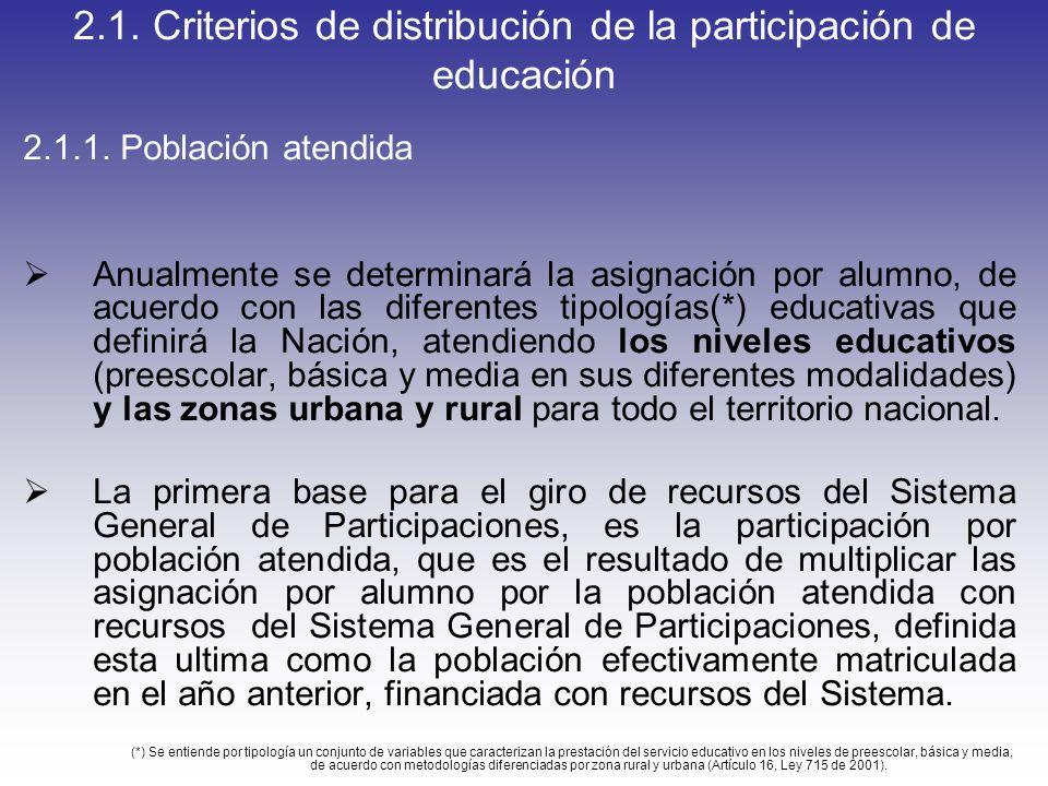 2.1. Criterios de distribución de la participación de educación 2.1.1. Población atendida Anualmente se determinará la asignación por alumno, de acuer