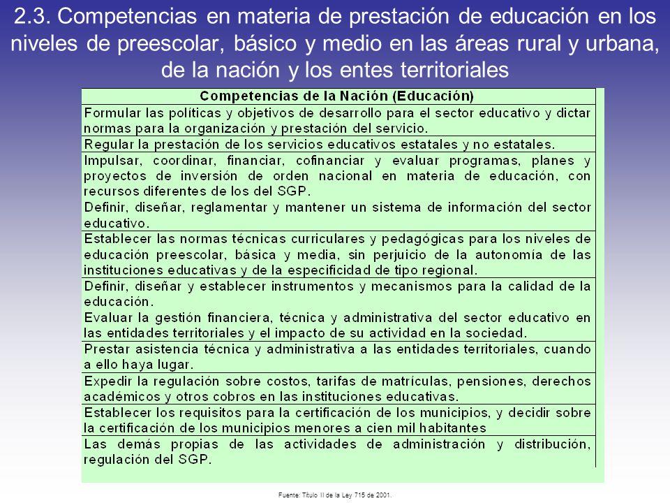 2.3. Competencias en materia de prestación de educación en los niveles de preescolar, básico y medio en las áreas rural y urbana, de la nación y los e