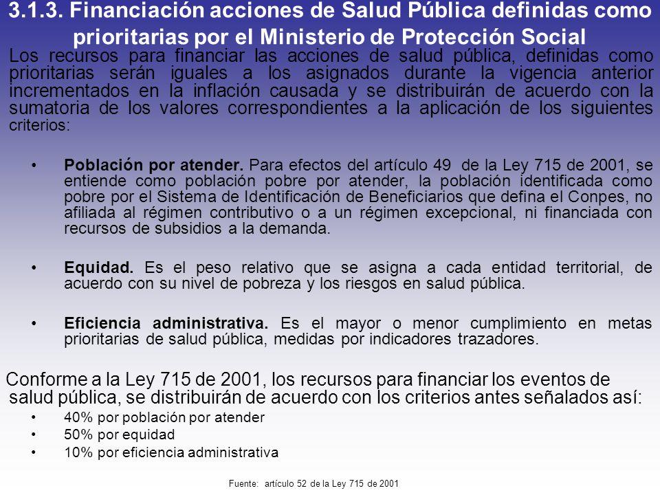 3.1.3. Financiación acciones de Salud Pública definidas como prioritarias por el Ministerio de Protección Social Los recursos para financiar las accio