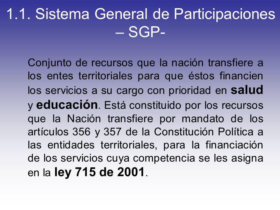 1.1. Sistema General de Participaciones – SGP- Conjunto de recursos que la nación transfiere a los entes territoriales para que éstos financien los se