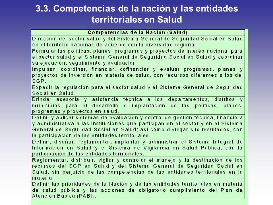 3.3. Competencias de la nación y las entidades territoriales en Salud