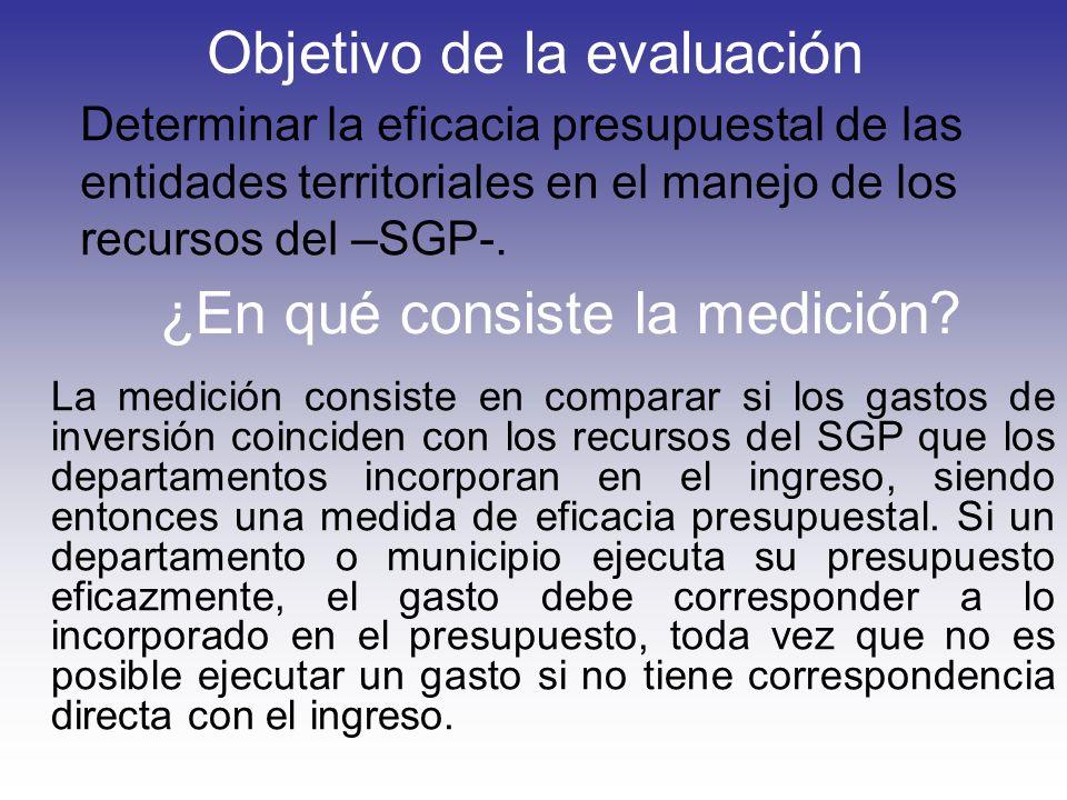 Objetivo de la evaluación Determinar la eficacia presupuestal de las entidades territoriales en el manejo de los recursos del –SGP-. ¿En qué consiste