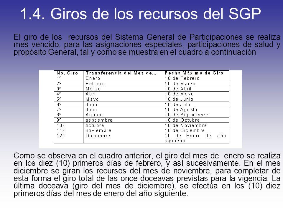 1.4. Giros de los recursos del SGP El giro de los recursos del Sistema General de Participaciones se realiza mes vencido, para las asignaciones especi