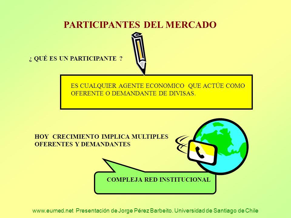 www.eumed.net Presentación de Jorge Pérez Barbeito. Universidad de Santiago de Chile PARTICIPANTES DEL MERCADO ¿ QUÉ ES UN PARTICIPANTE ? ES CUALQUIER