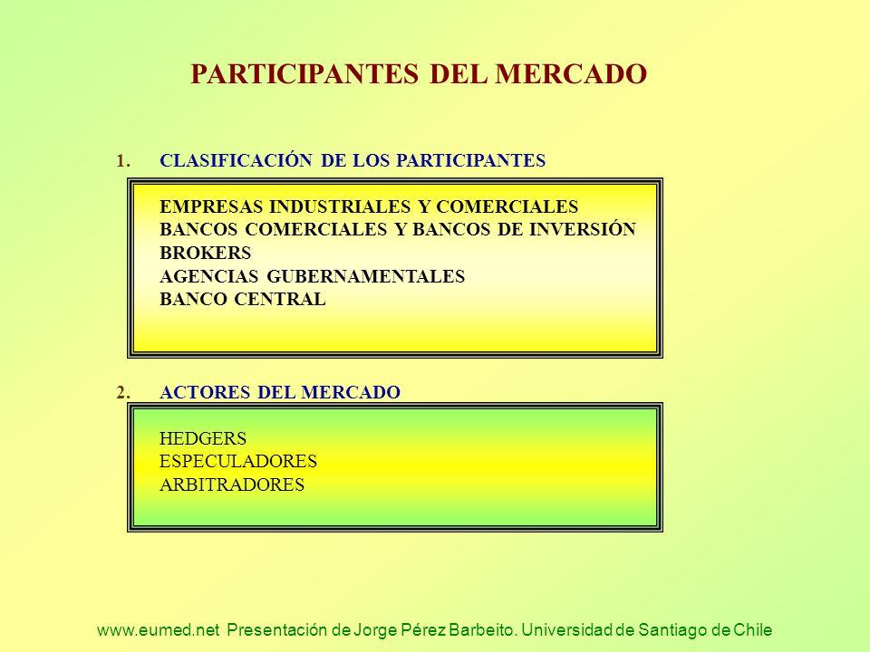 www.eumed.net Presentación de Jorge Pérez Barbeito. Universidad de Santiago de Chile PARTICIPANTES DEL MERCADO 1.CLASIFICACIÓN DE LOS PARTICIPANTES EM