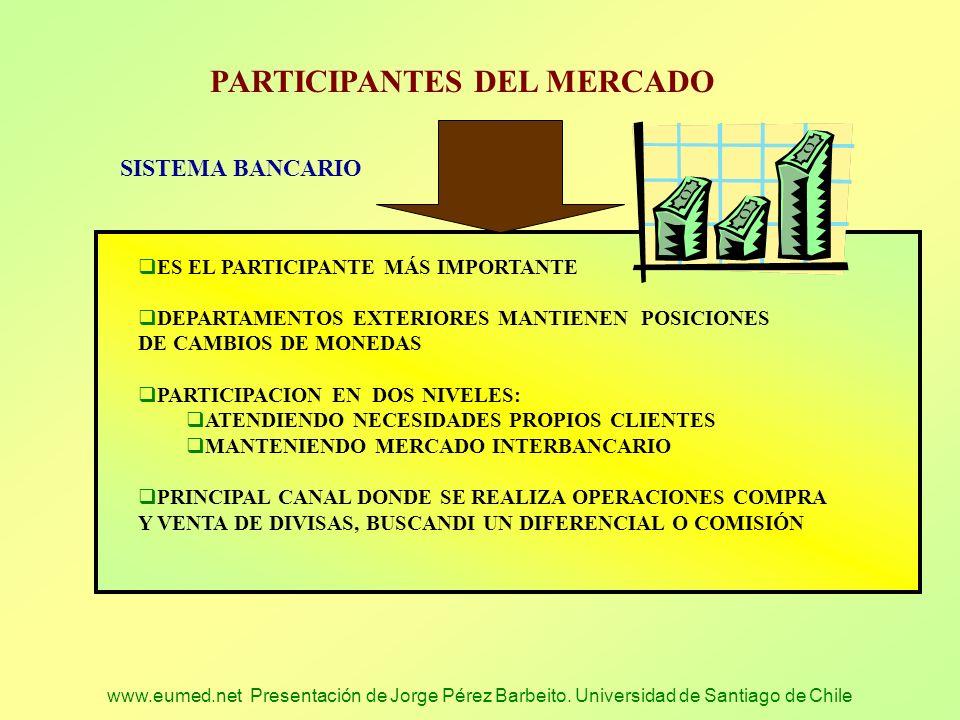 www.eumed.net Presentación de Jorge Pérez Barbeito. Universidad de Santiago de Chile PARTICIPANTES DEL MERCADO SISTEMA BANCARIO ES EL PARTICIPANTE MÁS