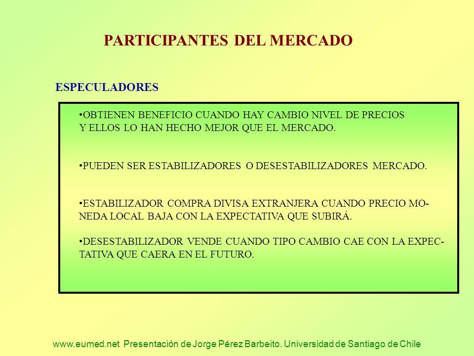 www.eumed.net Presentación de Jorge Pérez Barbeito. Universidad de Santiago de Chile PARTICIPANTES DEL MERCADO ESPECULADORES OBTIENEN BENEFICIO CUANDO