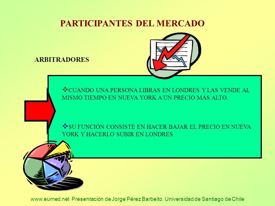 www.eumed.net Presentación de Jorge Pérez Barbeito. Universidad de Santiago de Chile PARTICIPANTES DEL MERCADO ARBITRADORES CUANDO UNA PERSONA LIBRAS