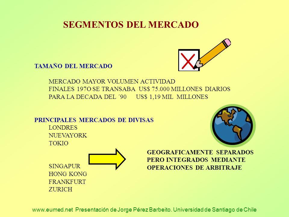 www.eumed.net Presentación de Jorge Pérez Barbeito. Universidad de Santiago de Chile SEGMENTOS DEL MERCADO TAMAÑO DEL MERCADO MERCADO MAYOR VOLUMEN AC