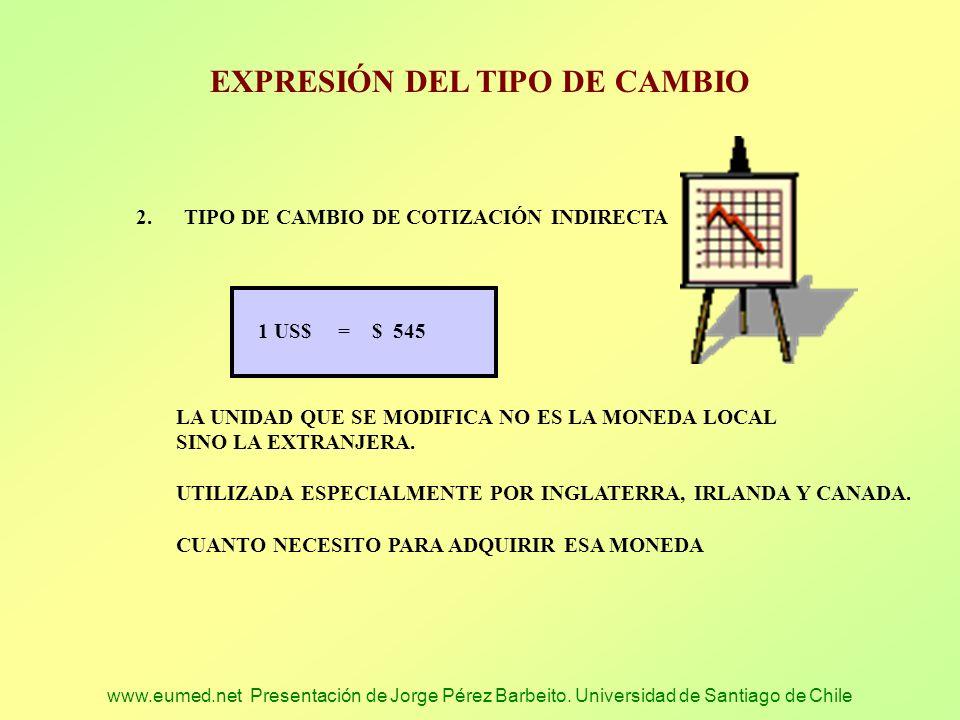 www.eumed.net Presentación de Jorge Pérez Barbeito. Universidad de Santiago de Chile EXPRESIÓN DEL TIPO DE CAMBIO 2.TIPO DE CAMBIO DE COTIZACIÓN INDIR