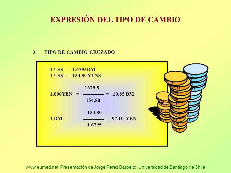 www.eumed.net Presentación de Jorge Pérez Barbeito. Universidad de Santiago de Chile EXPRESIÓN DEL TIPO DE CAMBIO 3.TIPO DE CAMBIO CRUZADO 1 US$ = 1,6