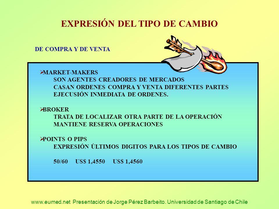 www.eumed.net Presentación de Jorge Pérez Barbeito. Universidad de Santiago de Chile EXPRESIÓN DEL TIPO DE CAMBIO DE COMPRA Y DE VENTA MARKET-MAKERS S