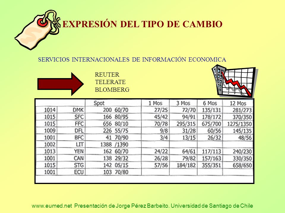 www.eumed.net Presentación de Jorge Pérez Barbeito. Universidad de Santiago de Chile EXPRESIÓN DEL TIPO DE CAMBIO SERVICIOS INTERNACIONALES DE INFORMA
