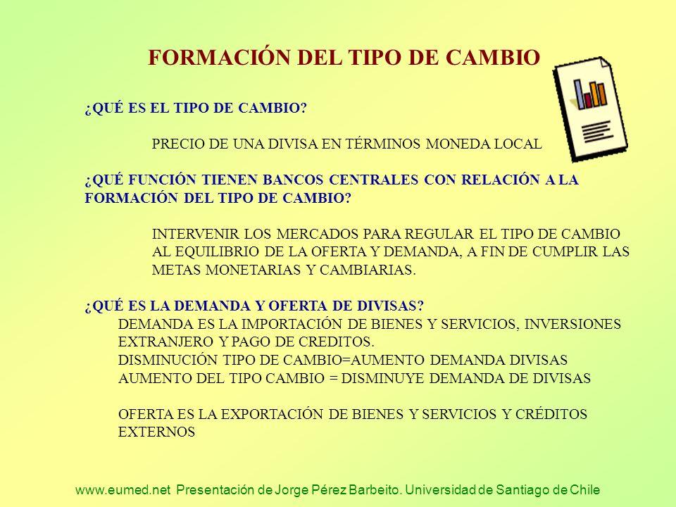 www.eumed.net Presentación de Jorge Pérez Barbeito. Universidad de Santiago de Chile FORMACIÓN DEL TIPO DE CAMBIO ¿QUÉ ES EL TIPO DE CAMBIO? PRECIO DE