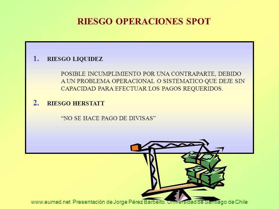www.eumed.net Presentación de Jorge Pérez Barbeito. Universidad de Santiago de Chile RIESGO OPERACIONES SPOT 1. RIESGO LIQUIDEZ POSIBLE INCUMPLIMIENTO