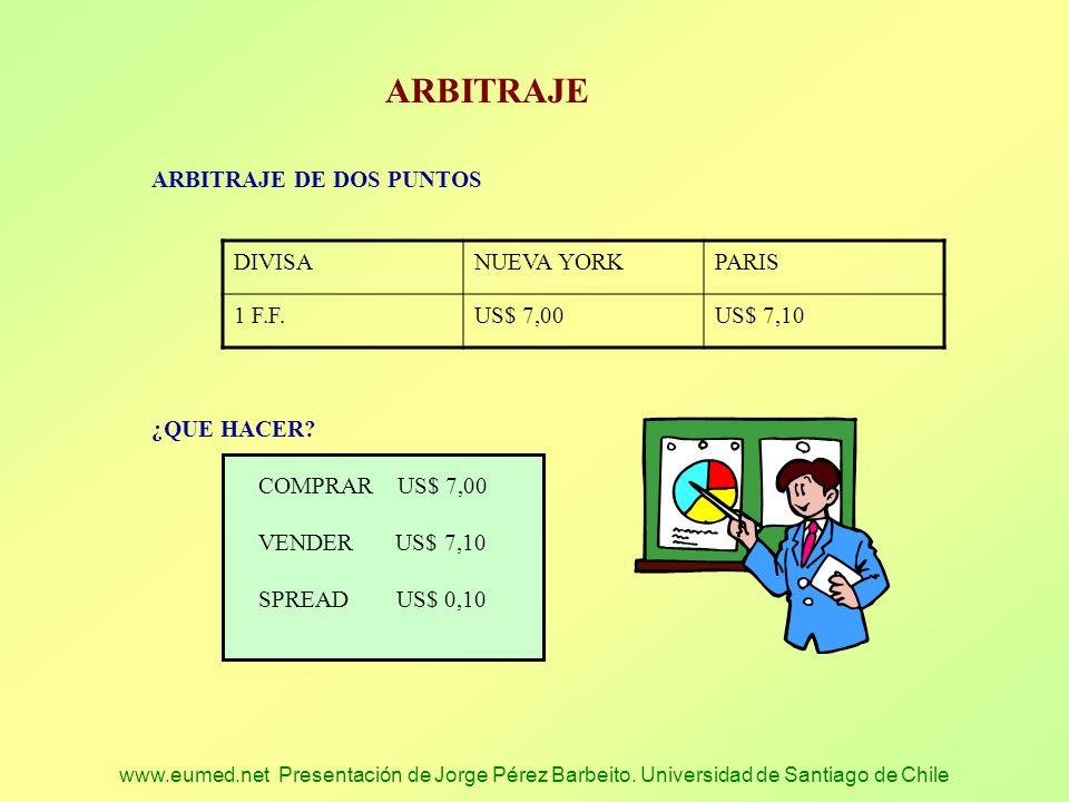 www.eumed.net Presentación de Jorge Pérez Barbeito. Universidad de Santiago de Chile ARBITRAJE ARBITRAJE DE DOS PUNTOS DIVISANUEVA YORKPARIS 1 F.F.US$
