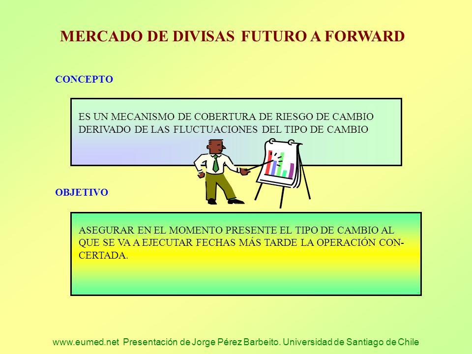 www.eumed.net Presentación de Jorge Pérez Barbeito. Universidad de Santiago de Chile MERCADO DE DIVISAS FUTURO A FORWARD CONCEPTO ES UN MECANISMO DE C